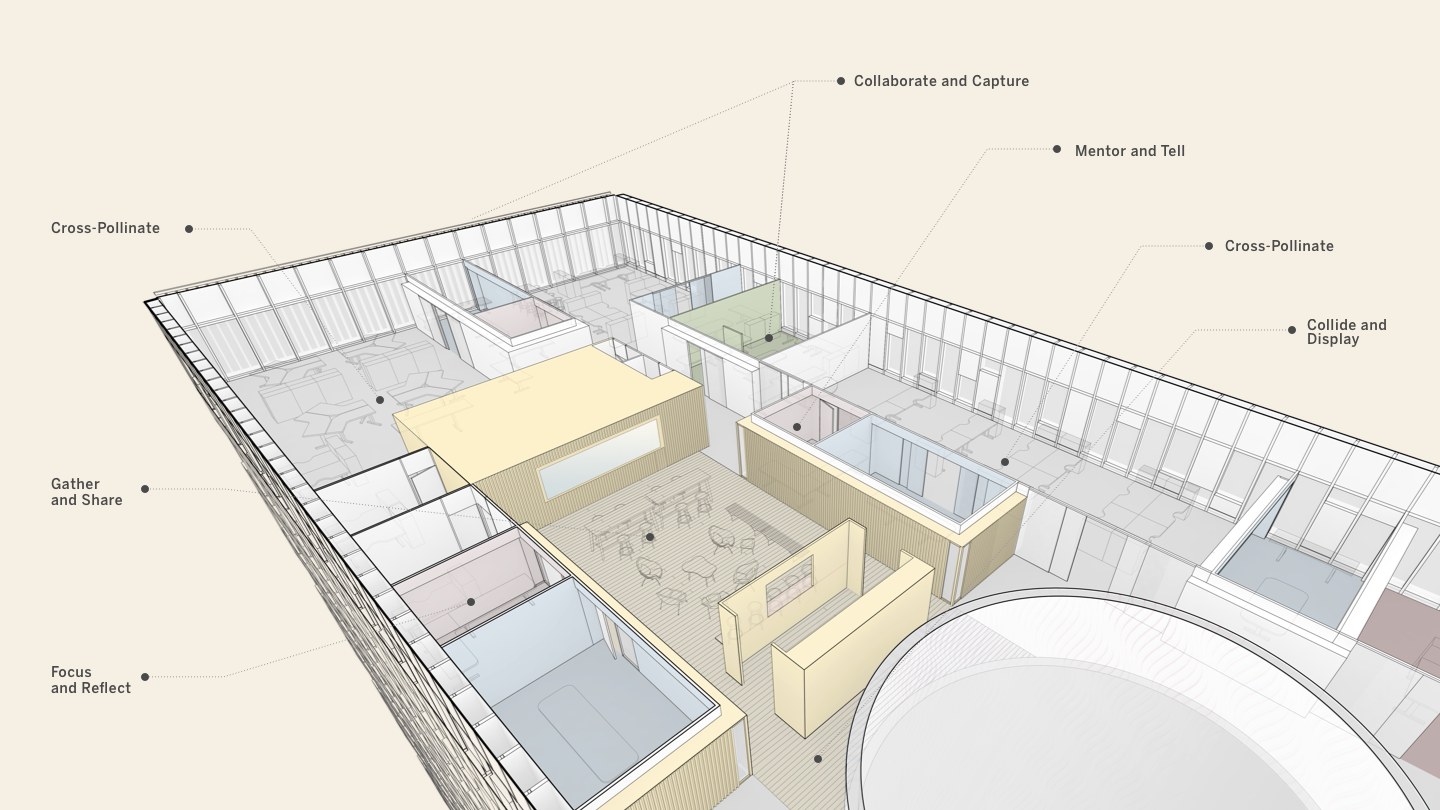 Designing the Future Workplace - Equinox Innovation Lab