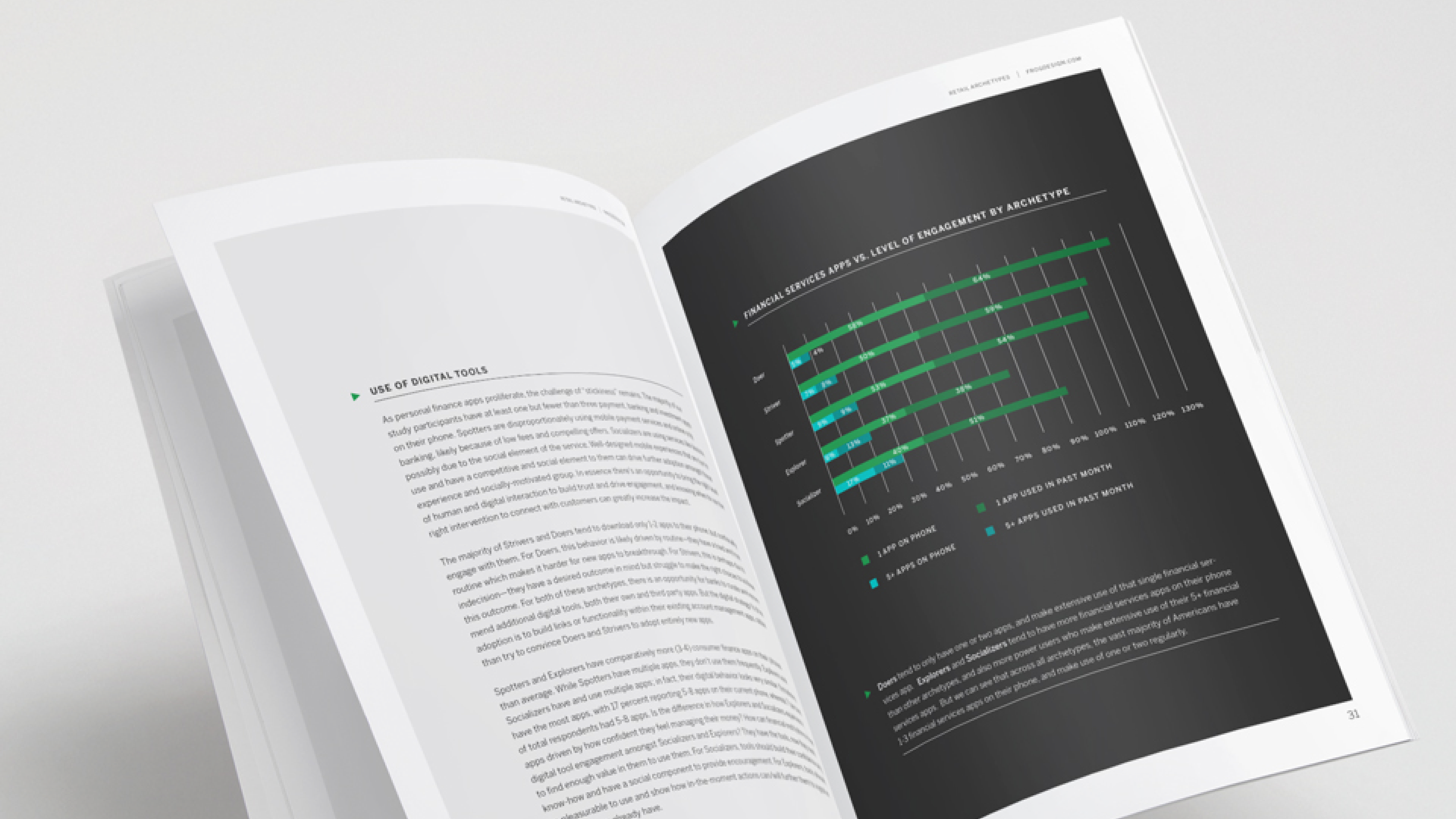 For more on understanding customer archetypes, download thefull report here.