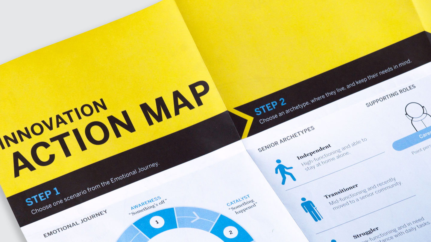 AARP Innovation Action Map