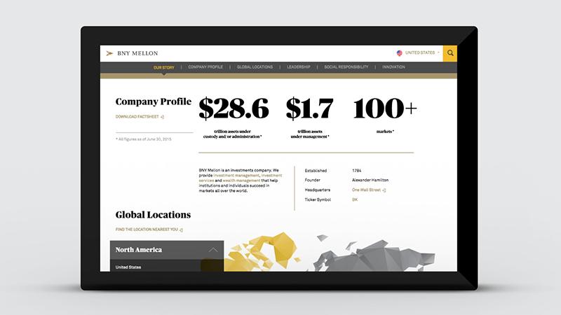 BNY Mellon Business Value of Design