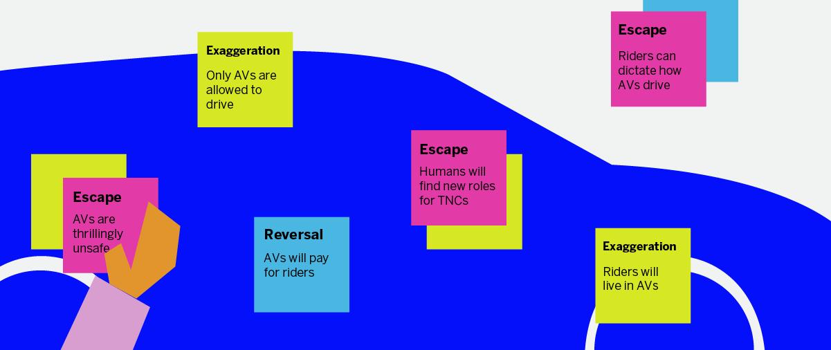 ProvocationMethod graphic